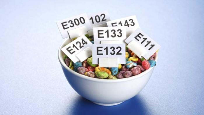 Осторожно! Опасные пищевые добавки и поливитамины