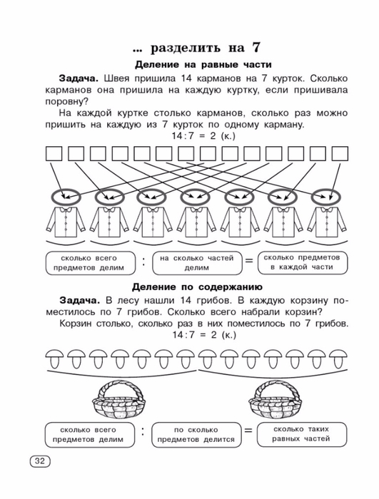 Узорова О.В., Нефедова Е.А. Быстро учим таблицу умножения.-32 (531x700, 204Kb)