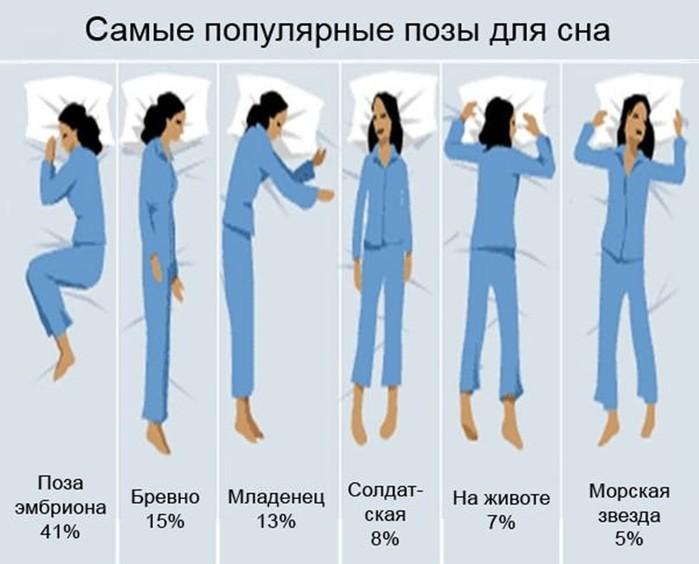Какая поза для сна самая лучшая? Эксперты установили