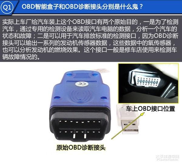 10分钟教你看懂OBD盒子 基础知识解密篇