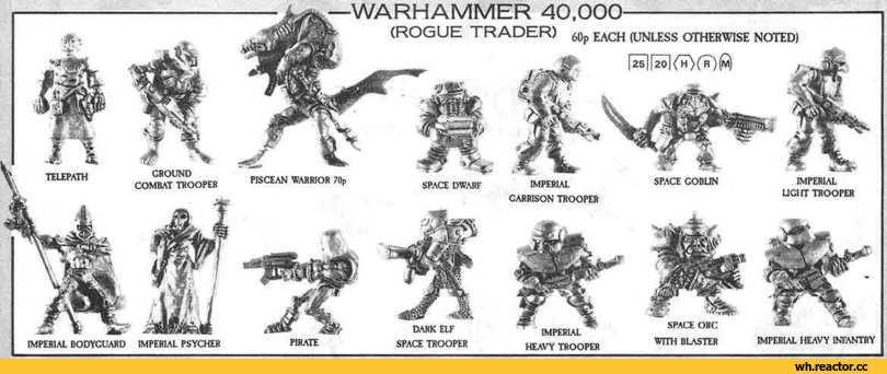 Adeptus Custodes :: Imperium :: Warhammer 40000