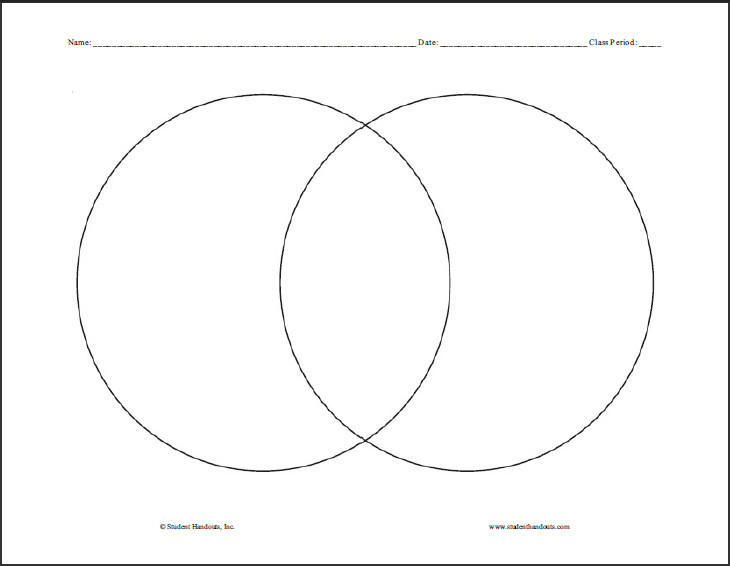 Venn Diagram-Without Lines by Writer-Colorer on DeviantArt
