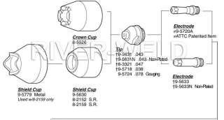 THERMAL DYNAMICS PAK Master 38 XL Plasma Cutting System