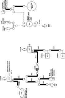 vacuum diagrams on PopScreen