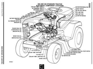 Diagram Of Drive Belt For John Deere X300, Diagram, Free