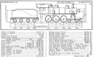 NEW YORK CENTRAL RAILROAD STEAM LOCOMOTIVE #4924 4 6 4
