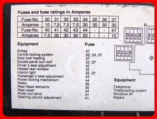 134770896_bmw e34 5 series relay fuse box with cover 18 pictures ?resize\\\\\\\\d320%2C243 citroen relay fuse box diagram fuse wiring diagram \u2022 edmiracle co citroen relay fuse box diagram 2014 at honlapkeszites.co