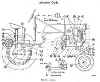1940 McCormick Deering Farmall Model A B H M Tractor