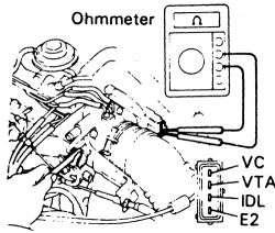 1993 Toyota 4runner 3 0 V6 4wd Vacuum Diagram