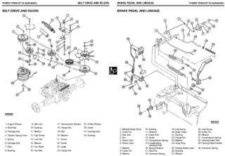 John Deere Lx277 Mower Deck Belt Diagram John Deere X530
