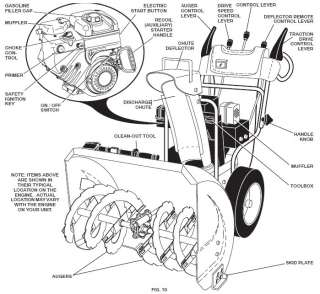 7 75 Briggs And Stratton Engine, 7, Free Engine Image For