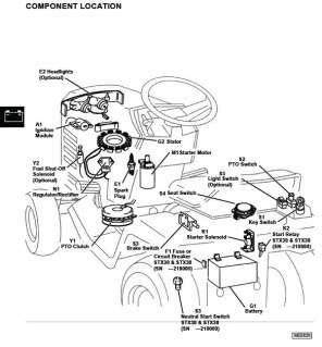 John Deere Stx30 Belt Diagram, John, Free Engine Image For
