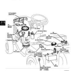 John Deere Stx38 Lawn Tractor Wiring Diagram Janitrol Hpt18 60 Thermostat Stx30 Belt Diagram, John, Free Engine Image For User Manual Download