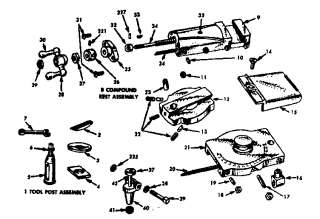 Engine Lathe Saddle Diagram Lathe Bit Diagram Wiring