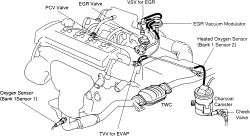 Quadrajet Tuning Diagram, Quadrajet, Free Engine Image For