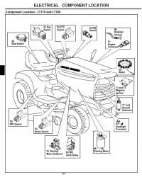 John Deere Service Kit GT245 GX255 GX335 X320 X360 X500
