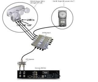 Multi Dish Switch Point Switch Wiring Diagram ~ Odicis