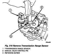 2006 Suzuki Forenza Transmission Range Sensor