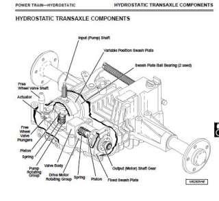 John Deere 317 320 Ct322 Skid Steer Repair Service Manual