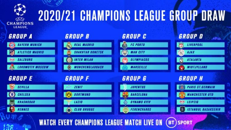 Champions League group stage: Who did English clubs draw ...