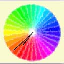 Aura photo chakra image color wheel