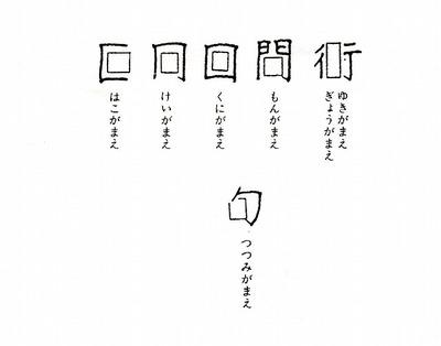 沖縄県 俊峰書道教室 ♪:部首名の覚え方!