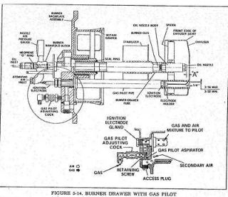 Gas Boiler Diagram, Gas, Free Engine Image For User Manual