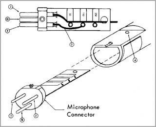 ZETAGI M101 VOICE CHANGER POWER MICROPHONE CB RADIO