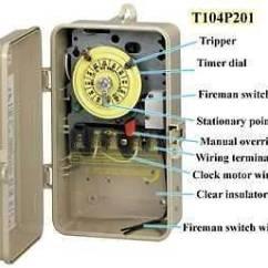 Intermatic Sprinkler Timer Wiring Diagram Electrical Panel Board Pdf Pool Wiring, Intermatic, Free Engine Image For User Manual Download