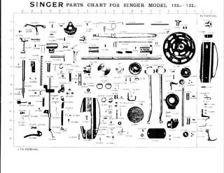 Singer 338 Sewing Machine (Owners Manual for the Singer Sewing