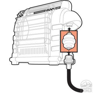Mr. Heater Big Buddy Indoor Safe Portable LP Gas Propane