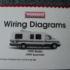 Winnebago Itasca Wiring Diagrams Xenapp Citrix Farm Diagram Typical Connections Series 6300 Schematic Images - Frompo