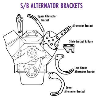 72 Pontiac Lemans Wiring Harness, 72, Free Engine Image