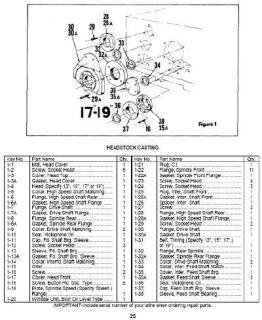 Leblond 40 50 Engine Lathe Operators Instruction & Parts List