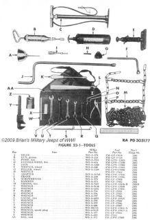 Super T 10 Transmission Diagram, Super, Free Engine Image