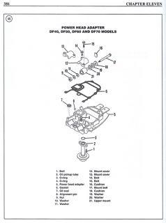 2003 Suzuki 140HP 140 HP DF140 Four Stroke 150 115 EFI