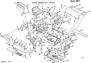 diagrams lawn on PopScreen