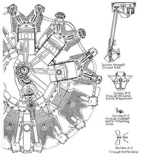 drawings plans for radial engine on PopScreen