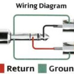 Trs Insert Cable Wiring Diagram 3 Way Light Switch Uk Jack To Dual Rca Y 10m Hosa 202 6 1 4 Stereo
