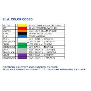 Kenwood Kdc 248U Wiring Harness Diagram
