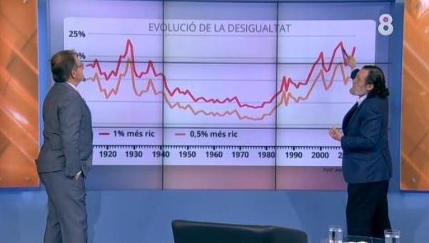 """Niño-Becerra: """"Incluir en el PIB la prostitución y las drogas es el paso previo a legalizarlo"""""""