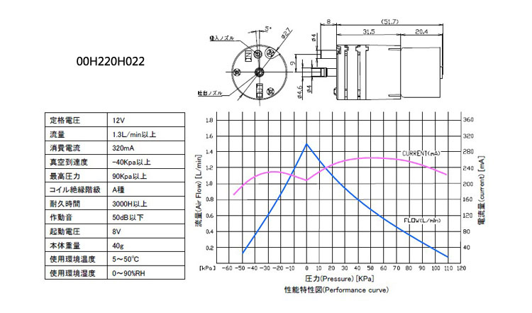 washing machine motor speed control dc motor speed pwm control