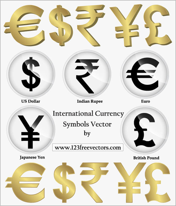 Money Symbols For Different Countries