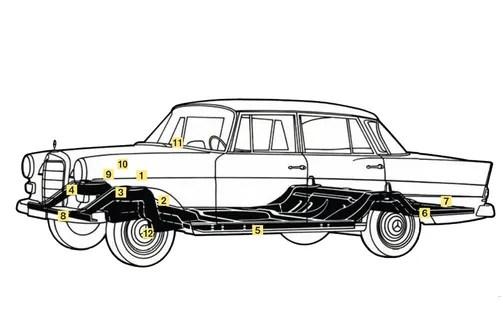 Kaufberatung Mercedes W 110: Kleine Flosse braucht große
