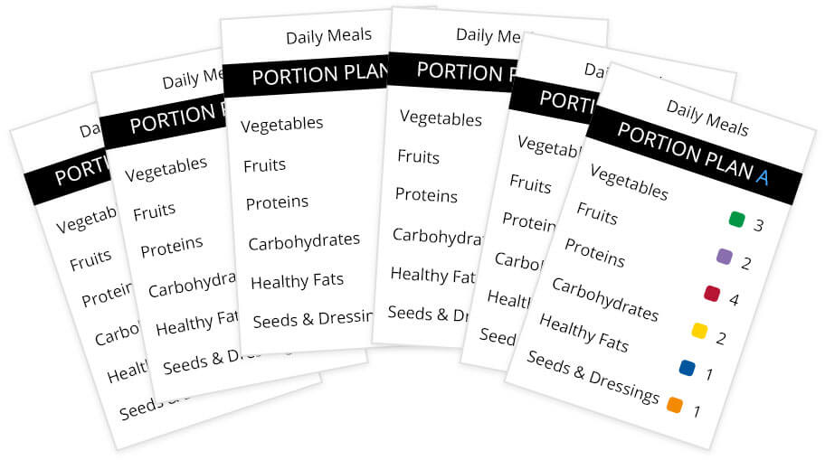 The Portion Fix Eating Plan