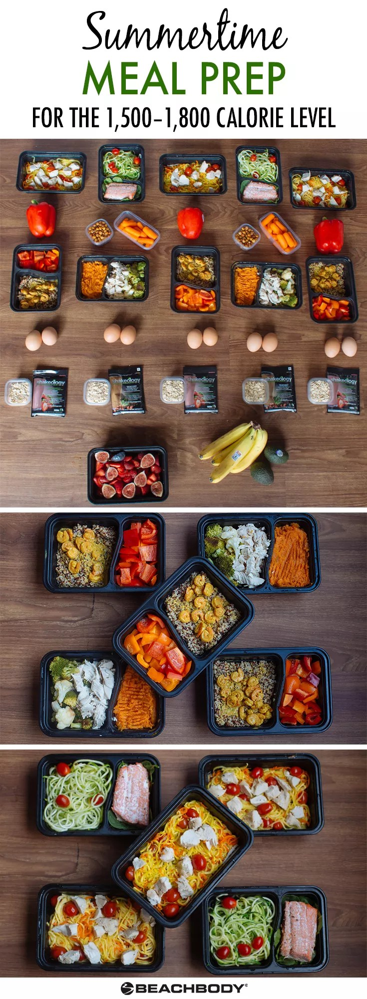 Summertime Meal Prep for the 1,500–1,800 Calorie Level