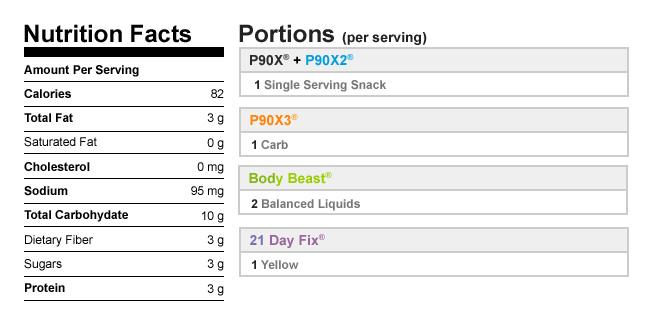 Beachbody Blog Calories in Peppermint Mocha Latte Vegan