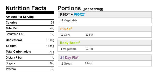 Kale chips recipe nutrition facts and meal plan portions