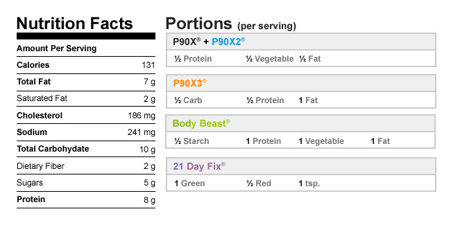 Zucchini, red pepper, and sweet potato frittata nutrition facts
