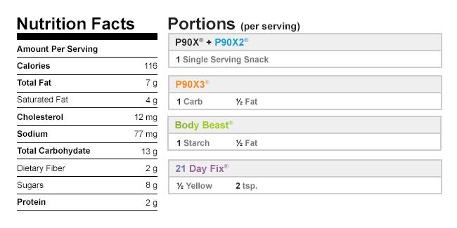 Calories in Fudgy Avocado Brownies | BeachbodyBlog.com